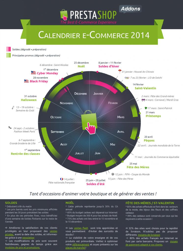 Calendrier e commerce 2014