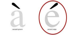 L'accent aigu ne s'applique qu'à la lettre E