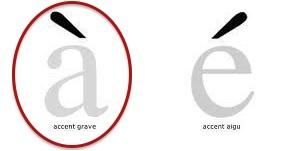 Les accents graves s'appliquent aux voyelles A, E, et U.