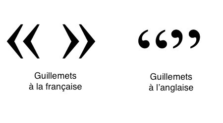 guillemets anglaises et guillemets françaises