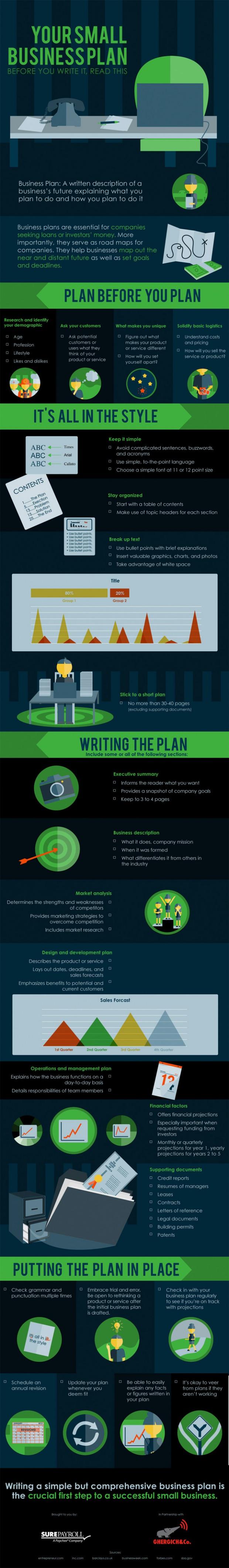 infographie-ecrire-business-plan
