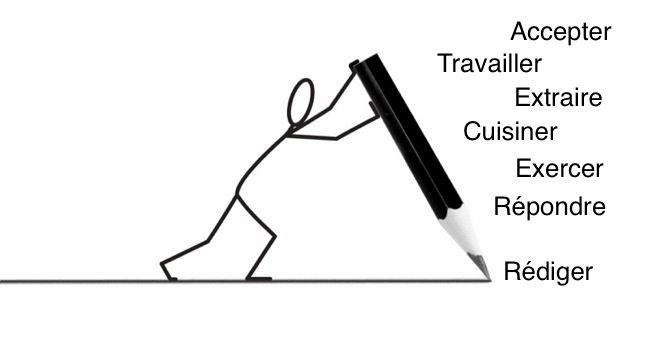 Cherchez des verbes riches pour vos écrits