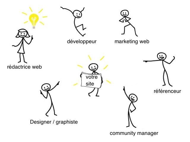 Les principaux partenaires du web : rédacteur, référenceur, community manager, etc.