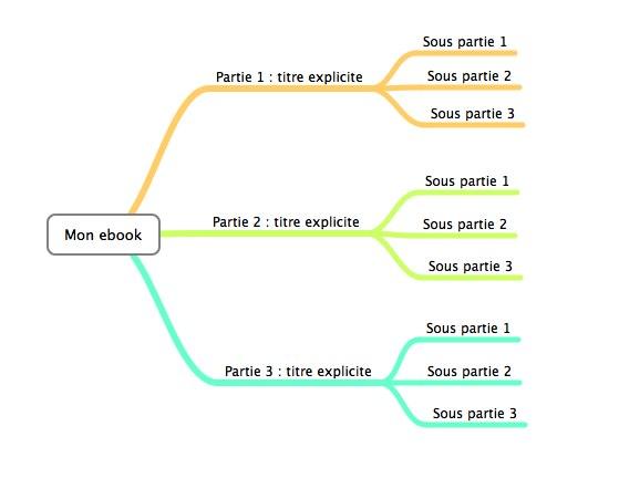 construction-plan-ebook