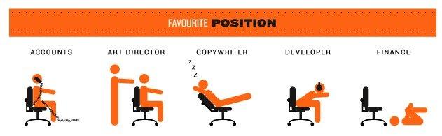 position-redacteur-web