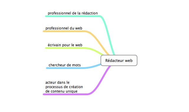 redacteur-web-champ-lexical