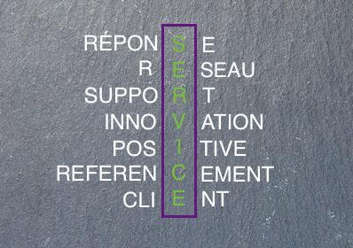 Service-client-croise-francecopywriter
