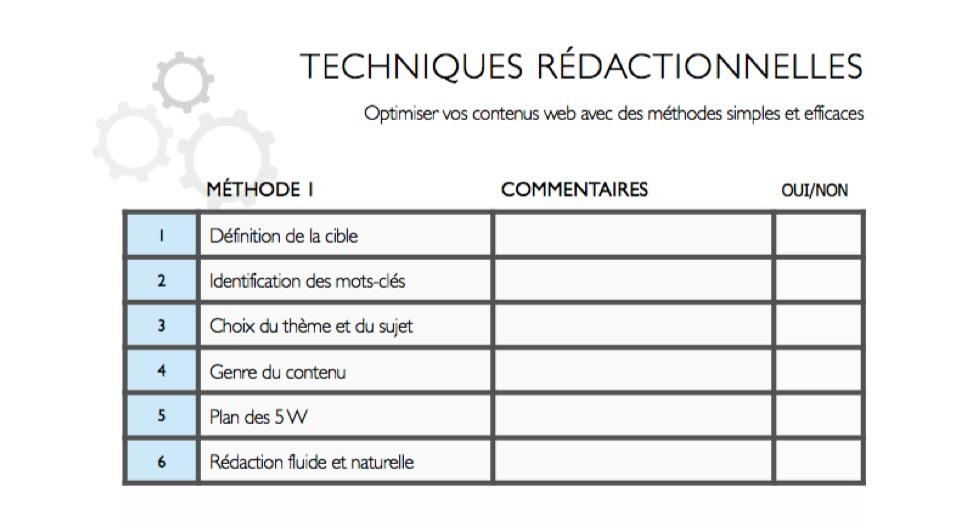 4 conseils de r u00e9dacteur web pour la r u00e9daction d u0026 39 un ebook