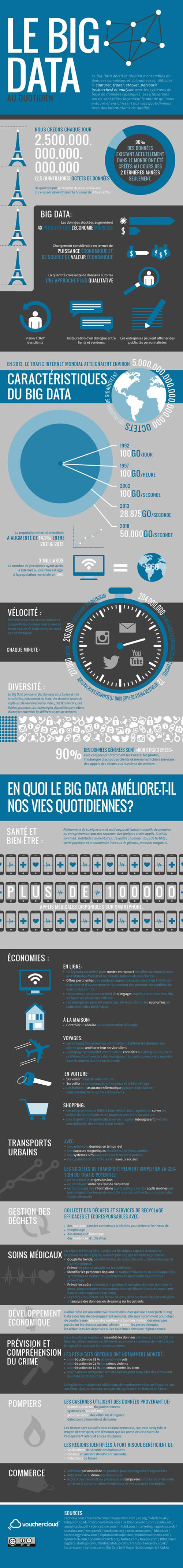 infographie-big-data-2016